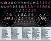 What your dashboard lights are trying to tell you: 20 21 22 23 24 25 26 27 28 29 30 32 33  70 80 90  60  100  40  30  140  20  ECO  10  160  Fog light front  13 ignition switch warning  26 Trailer tow hitch waming .390 Airbag warning  52 Bonnet open  Power steering wanning light Key not in vehicle  27 Air suspension warning  400 Handbrake warning 532 Low fuel  Fog light rear)  28 Lane departure warning  4I) Water in fuel filter  540 Automatic gearbox warning  Washer fluid low  Distance warning  29) Catalytic converter warning 42 Airbag deactivated 55) Speed limiter  56 Suspension dampers  Brake pad warning  m Press datch pedal  300 Seat beltnot on  43 Fault problem  310 Parking brakelight  6) Cruise control on  18) Press brake pedal  Dipped beam headlights S) 0 pressure low  Direction indicators  19) Steering lock waming  321 Batterylalternator waming i45)Dirty atr filter  58 Windscreen defrost  81 Rain and light sensor  20 Main beam headlights  33) Parking assist  46 Eco driving indicator 59) Bootopen  9) Winter mode  21) Tyre pressure low  Service required  47 descent control 60 Stability control off  223 Sidelight information  10) Indormation indicator  350 Adaptive lighting  48)Temperature warning 610 Rain sensor  110 Glow plag/diesel pre heat 230 Exterior light fault  36) Headlight range control  49 ABS warning  620 Engine emissions warning  24 Brakelights warning  370 Rear spoiler warning  50 Fuel filter warming  63 Rear window defrost  600 Auto windscreen wiping  12 Frost warning  25 Diesel particulate filter warning 38)Convertible root warming 5) Dooropen What your dashboard lights are trying to tell you