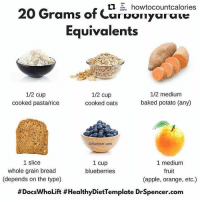 20 Grams Howtocountcalories of C Aut Equivalents 12 Cup 12 Cup 12 Medium  Baked Potato Any Cooked Pastarice Cooked Oats Dr Spencer Com 1 Slice 1  Medium 1 Cup ...