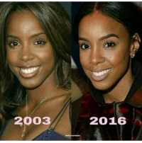 Love, Memes, and Black: 2003  2016  kallyoneentan If you love black women raise your glass. If not, raise your standards. @kellyrowland