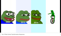 <p>What? Frog meme is evolving!</p>: 2004  2012  2014  Top 10 Best Anime Transformation Sequences <p>What? Frog meme is evolving!</p>