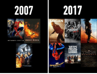 Look how far we've come. -J'onn: 2007  GHOST RIDER  2017  GAN  GUARDIAN  JUSTICE  LEAGUE  SPIDER Look how far we've come. -J'onn