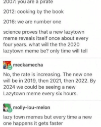 I wonder what the next meme will be... . Tags( robbierotten youareapirate cookingbythebook wearenumberone lazytown . Credit to owner): 2007: you are a pirate  2012: cooking by the book  2016: we are number one  science proves that a new lazytown  meme reveals itself once about every  four years. what will the the 2020  lazytown meme be? only time will tell  A meckamecha  No, the rate is increasing. The new one  will be in 2019, then 2021, then 2022. By  2024 we could be seeing a new  Lazytown meme every six hours.  molly-lou-melon  lazy town memes but every time a new  one happens it gets faster I wonder what the next meme will be... . Tags( robbierotten youareapirate cookingbythebook wearenumberone lazytown . Credit to owner)