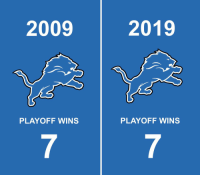 Memes, 🤖, and Wins: 2009  2019  PLAYOFF WINS  PLAYOFF WINS  7  7 #10yearchallenge https://t.co/GJnnhuQlQn