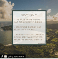 A positive #10yearchallenge: 20092019  THE HOLE IN THE OZONE  HAS SIGNIFICANTLY SHRUNK  RENEWABLE ENERGY HAS  MORE THAN DOUBLED  WORLD'S SECOND LARGEST  CORAL REEF WAS REMOVED  FROM THE ENDANGERED LIST  sgoing.zero.woste  .9 going.zero.waste A positive #10yearchallenge