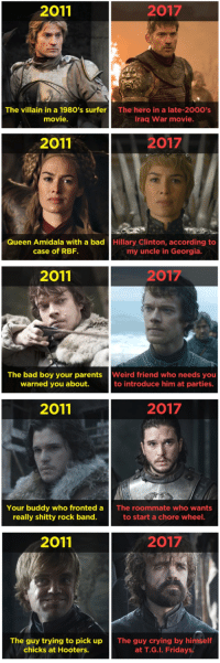 Bad, Crying, and Game of Thrones: 2011  2017  The villain in a 1980's surfer The hero in a late-2000's  movie.  Iraq War movie.   2011  2017  Queen Amidala with a bad  case of RBF  Hillary Clinton, according to  my uncle in Georgia.   2011  2017  The bad boy your parents Weird friend who needs you  to introduce him at parties.  warned you about.   2011  2017  Your buddy who fronted a  really shitty rock band.  The roommate who wants  to start a chore wheel.   2011  2017  The guy trying to pick up  chicks at Hooters.  The guy crying by himself  at T.G.I. Fridays. Game of Thrones, Then and Now