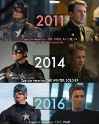 America, Captain America: Civil War, and Memes: 2011  Captain America: THE FIRST AVENGER  IG | @CoMIX.UNLIMITED  2014  Captain America: THE WINTER SOLDIER  2016  Captain America: CIVIL WAR Which is your favorite? ⬇️Comment Below⬇️