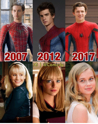 Memes, Spiderman, and 🤖: 2012/ 2017  2200 A IG D  Comic Peter Parker | Gwen Stacy Follow @Comicdy for more fun🌟 SpiderMan PeterParker GwenStacy