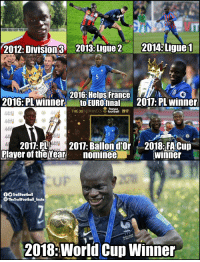 Football, Memes, and World Cup: 2012: Division3 2013:Ligue2 2014: Ligue1  2016: Helps France  2016:PL Winner to EUROfinal 2017:PL winner  THE30 NOMIN  france  football  2017  2017: PlTH 2017: Ballond'or 2018: FA Cup  Player of the Year  nominee  winner  CUP  OO TrollFootball  TheTrollFootball Insta  2018:World Cup Winner N'Golo Kante's incredible rise... https://t.co/nUTyVVRXin