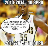 Nba, Ppg, and Nationals: 2013-2014 10.8 PPG  ONBAMEMES  AUL GEORGE IS OU  FOR THE SEASON?  DON'T WORRY, I GOT  THIS!  2014-2015B PPG Roy Hibbert Logic. #Pacers Nation Credit: Derral Farley