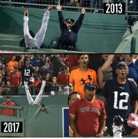 Memes, Cbssports, and 🤖: 2013  il  12  l2  CBSSports  KON  2017 Fenway had a slightly different reaction to this wall flip.