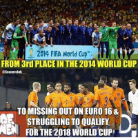 Fifa, Memes, and World Cup: 2014 FIFA World Cup  FROM 3rd PLACE IN THE 2014 WORLD CUP  @Soccerclub  TO MISSING OUT ONEURO 168  STRUGGING TO OUALIFY  NE FOR THE 2018 WORLD CUP Will they make it❓