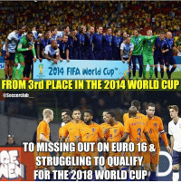 Fifa, Memes, and World Cup: 2014 FIFA World Cup  FROM 3rd PLACE IN THE 2014 WORLD CUP  @Soccerclub  TO MISSING OUT ONEURO 168  STRUGGLING TO QUALIFY  NEN FOR THE 2018 WORLD CUP Netherlands....😕 Will they make it?👇