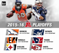 The AFC Playoffs are set!: 2015-16  PLAYOFFS  BRONCOS  PATRIOTS  (12-4-0) 1st Seed  (12-4-0) 2nd Seed  BENGALS  TEXANS  (12-4-0) 3rd Seed  (9-7-0) 4th Seed  CHIEFS  STEELERS  (11-5-0) 5th Seed  (10-6-0) 6th Seed The AFC Playoffs are set!