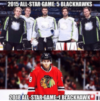 All Star, Blackhawks, and Hockey: 2015ALL-STAR GAME: 5 BLACKHAWKS  STAR GAME  eR  au  sau  @nhl_ref logic  2018 ALL-STAR GAME:1 BLACKHAWK Damn Blackhawks... DOUBLE TAP IF YOU LOVE HOCKEY!