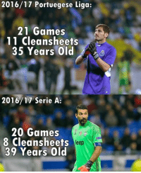 Soccer, Games, and Old: 2016/17 Portuegese Liga:  21 Games  11 Cleansheets  35 Years old  2016/17 Serie A:  20 Games  8 Clean sheets  deep  39 Years Old buffon and casillas 2 legendary Goalkeepers still killing it ! 🔥❤️⚽️ Who is the greatest Goalkeeper ever ? 👇
