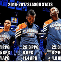 What could have been... ... westbrook harden durant kd okc thunder rockets warriors nba meme memes funny basketball mvp beard whynot nbamemes: 2016-2011 SEASON STATS  2:00  @NBAMEMES  4 PPG -Na 29.3 PPG  25.3 I  5 RPG  8 RPG  8.2 RI  11.4 APG  4APG  4.8 AI What could have been... ... westbrook harden durant kd okc thunder rockets warriors nba meme memes funny basketball mvp beard whynot nbamemes