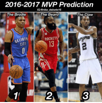 Beard, Disappointed, and Memes: 2016-2017 MVP Prediction  IG: @nba debate16  The Beard  The Brodie  The Claw  AAS  ROCKETS)  KLAHOMI  CITI It's a toss up between Westbrook and Harden. Either one could rightfully win it, but I give Westbrook the edge because of the numbers everyone will always remember. 30+ 10+ 10+. That will be remembered for a VERY long time... or maybe just until next year 🤔. He also has one of the worst supporting casts, and led them to a pretty good record, but because of OKC's situation, it's a very impressive record, and exceeded a lot of expectations, and it was really all due to Westbrook. I just hope whoever wins doesn't get such a negative reaction from the fans, because both deserve it, but only one can win it so either way, a lot of people will be happy, and a lot will be left disappointed. - Honorable Mentions: Lebron nba nbadebate debate