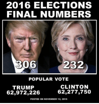 Popular Memes: 2016 ELECTIONS  FINAL NUMBERS  306  232  POPULAR VOTE  CLINTON  TRUMP  62,277,750  62,972,226  POSTED ON NOVEMBER 12, 2016