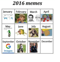 <p>I think it&rsquo;s safe to say what this month&rsquo;s meme is.</p>: 2016 memes  January FApril  February March  May  June  July August  here come dat boi!!!!  September October November December  Images <p>I think it&rsquo;s safe to say what this month&rsquo;s meme is.</p>