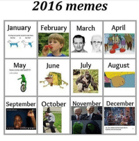 here's the complete list of dead 2016 memes: 2016 memes  January February March  April  May  June  July  August  here come dat boi  September October November December  we re number one but everyone is  replaced veeaer here's the complete list of dead 2016 memes