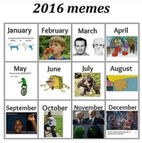 It's accurate, the meme calendar is complete: 2016 memes  January February March April  May  June  July  August  here come dat boil  September October November December  we number ene breweryone in It's accurate, the meme calendar is complete