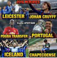 Memes, Iceland, and Portugal: 2016 MEMORIES  IRKA  KIEN  PO  LEICESTER JOHAN CRUYFF  Credits: @FOOTy BASE  POGBA TRANSFER PORTUGAL  ICELAND CHAPECOENSE 2016 has come to an end, and it had many good & bad moments..😁 What was the most memorable moment for you? 👇 Double Tap & Follow @footy.base for more! 🔥