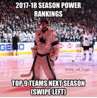 Top 9 teams that have a chance to win the Cup next year. If I missed your team, it's intentional.: 2017-18 SEASON POWER  RANKINGS  GELD  @nhl_ref_logic  SEASON  TOP9 TEAMS NEXT  SWIPE LEFT Top 9 teams that have a chance to win the Cup next year. If I missed your team, it's intentional.