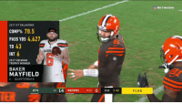 The #1 overall pick just led the @Browns to their first points of the night.  @BakerMayfield's first career drive! #NYJvsCLE #Browns  📺: @nflnetwork https://t.co/IkadTnUsSr: 2017 AT OKLAHOMA  COMP% 70.5  PASS YDS 4,627  TD  6  43  INT 6  CLEVEL  2017 HEISMAN  TROPHY WINNER  BAKER  MAYFIELD  6 QUARTERBACK  JETS  1 14 BROWNS 011 0 2nd 1:42  FLAG The #1 overall pick just led the @Browns to their first points of the night.  @BakerMayfield's first career drive! #NYJvsCLE #Browns  📺: @nflnetwork https://t.co/IkadTnUsSr