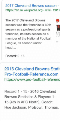 if you                           then you don't  don't love                    deserve  me at my                     me at my https://t.co/JTjmXZYds2: 2017 Cleveland Browns season -  https://en.m.wikipedia.org wiki 2017  The 2017 Cleveland Browns  season was the franchise's 69th  season as a professional sports  franchise, its 65th season as a  member of the National Football  League, its second under  head...  Record: 0-16   2016 Cleveland Browns Stati  Pro-Football-Reference.com  https://www.pro-football-referenc  Record 1 15 2016 Cleveland  Browns Statistics & Players: 1-  15 (4th in AFC North), Coach:  Hue Jackson, ProBowl: Thomas. if you                           then you don't  don't love                    deserve  me at my                     me at my https://t.co/JTjmXZYds2
