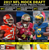Sports, Chargers, and Florida State: 2017 NFL MOCK DRAFT  POST-SUPER BOWL PREDICTIONS  PHILADELPHIA  LOS ANGELES  KANSAS CITY  EAGLES  CHARGERS  CHIEFS  Capital0ra  ACC  WRI MIKE WILLIAMS  RBI DALVIN COOK  S I JABRILL PEPPERS  CLEMSON  FLORIDA STATE  MICHIGAN  br Now that it's draft season for all 32 teams, it's mock-draft time. Who will be the first ones off the board? [Link in bio]