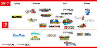 Thank you to all our fans for making E3 2017 an amazing one! Take a look at some of the upcoming games that are coming to Nintendo Switch and Nintendo 3DS family of systems this year.: 2017  Spring  ARMS  SWITCH  NINTEND83  NINTEND82  Fall  Summer  MINEERAFW  FIRE EMBLEM  REALMS  JUSTOANCE 2018  FIFA18  NBA2K1B  REEMBLEM  iitopi  METRUID  Hey  KMI  Winter  SKY RIM  SONIC Thank you to all our fans for making E3 2017 an amazing one! Take a look at some of the upcoming games that are coming to Nintendo Switch and Nintendo 3DS family of systems this year.