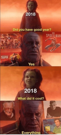 Good, Spiderman, and Yes: 2018  Did you have good year?  SPIDERMAN  Yes  2018  What did it cost?  Everything
