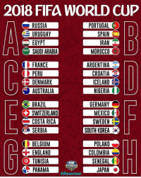 Belgium, England, and Fifa: 2018 FIFA WORLD CUP  RUSSA  PORTUGAL  SPAIN  IRAN  URUGUAY  EGYPT  SAUDI ARABIAMOROCCOO  ARGENTINAn  FRANCE  PERU  CROATIA  ICELAND  DENMARK  BRAZIL  SWITZERLAND  COSTA RICA  SERBIA  GERMANY  MEXICO  SWEDEN  SOUTH KOREA  POLAND  BELGIUM  ENGLAND  TUNISIA  PANAMA  COLOMBIA  SENEGAL  JAPAN  FoX  Hisense The World Cup draw is complete! ABCDEFGH WorldCup WC Russia Draw Groups 🔥👏🏽