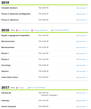 Computer, History, and Psychology: 2019  Computer Science A  Your score: 5  About your score  Your score: 5  Physics C: Electricity and Magnetism  About your score  Your score: 5  Physics C: Mechanics  About your score  2018  Awards:  F Print your award certificate(s)  National AP Scholar  AP Scholar with Distinction  Your score: 5  English Language and Composition  About your score  Your score: 5  Macroeconomics  About your score  Your score: 5  Microeconomics  About your score  Your score: 5  Physics 1  About your score  Your score: 5  Physics 2  About your score  Your score: 5  Psychology  About your score  Your score: 5  Statistics  About your score  Your score 5  United States History  About your score  2017  Awards:  FPrint your award certificate(s)  AP Scholar  Your score: 5  Calculus BC  About your score  .Calculus BC: AB Subscore: 5  Your score: 5  Chemistry  About your score  Human Geography  Your score: 5  About your score Finally done