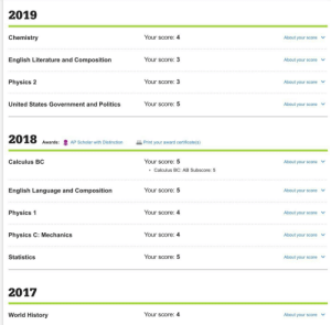 Politics, History, and Scholar: 2019  Your score: 4  Chemistry  About your score  Your score: 3  English Literature and Composition  About your score  Your score: 3  Physics 2  About your score  Your score: 5  United States Government and Politics  About your score  2018  Awards:  AP Scholar with Distinction  EPrint your award certificate(s)  Your score: 5  Calculus BC  About your score  Calculus BC: AB Subscore: 5  Your score: 5  English Language and Composition  About your score  Your score: 4  Physics 1  About your score  Your score: 4  Physics C: Mechanics  About your score  Your score: 5  Statistics  About your score  2017  World History  Your score: 4  About your score This, ladies and gents, is what senioritis looks like