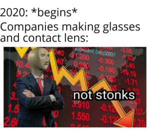 Get it? 'Cuz 2020 vision? No? Ok...: 2020: *begins*  Companies making glasses  and contact lens:  -2.05  u/Double_Derp2003 182  124021:200 -0.300 40  0.390 -0.190 19.19  180 1.71  40  10.4  9,2  53  not stonks  3.910 -0.12  107  3.  1.5  26  1.550 -0.122  L70 Get it? 'Cuz 2020 vision? No? Ok...