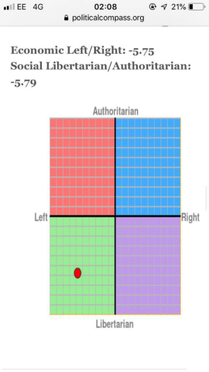 Free, Test, and Libertarian: @ 21% O  02:08  llEE 4G  politicalcompass.org  Economic Left/Right: -5.75  Social Libertarian/Authoritarian:  -5.79  Authoritarian  Right  Left  Libertarian Political Compass Test - feel free to debate me if you disagree.