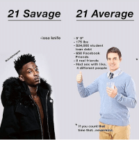 21 Savage 21 Average  -issa knife  5' 9  175 lbs  $24,000 student  loan debt  650 Facebook  Friends  8 real friends  Had sex with like,  4 different people  If you count that  time that...nevermind. Issa meme that's gonna trigger everyone rip me💀 . . •Follow @savagemellow for more daily memes!•