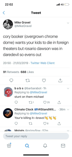 Chrome, Clock, and Funny: 22:02  Tweet  Mike Gravel  @MikeGravel  cory booker (overgrown chrome  dome) wants your kids to die in foreign  theaters but rosario dawson was in  daredevil so evens out  20:50 21/03/2019 Twitter Web Client  91 Retweets 688 Likes  babs @barbarabot Th  Replying to @MikeGravel  stunt on them michael  Climate Clock #lStandWit  Replying to @MikeGravel  Your'e killing it-bravo!  . 36m  8  Moisés @arimvflow 57m  Tweet your reply Beep beep motherfudgers