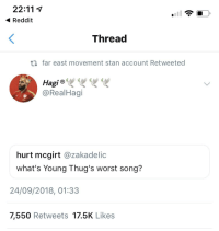 Blackpeopletwitter, Funny, and Reddit: 22:11 T  Reddit  ull  Thread  ti far east movement stan account Retweeted  Hagi ®  @RealHagi  hurt mcgirt @zakadelic  what's Young Thug's worst song?  24/09/2018, 01:33  7,550 Retweets 17.5K Likes