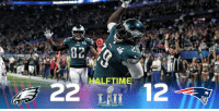 Philadelphia Eagles, Memes, and Patriotic: 22 12  HALFTIME  LIII  SUPER BOWIL HALFTIME in Minneapolis:   @Eagles 22 @Patriots 12  #SBLII #FlyEaglesFly #NotDone https://t.co/YYfGyf3iQ9