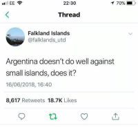 Memes, Argentina, and 🤖: 22:30  Thread  Falkland Islands  @falklands utd  Argentina doesn't do well against  small islands, does it?  16/06/2018, 16:40  8,617 Retweets 18.7K Likes