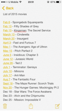 list of movies of 2015 😍😍😍: 23:51  67% LD  OO  U Mobile  Back  List of 2015 movies  Feb 6 Spongebob Squarepants  Feb 13  Fifty Shades of Grey  Feb 13  Kingsman: The Secret Service  March 13 Cinderella  March 20  Insurgent  April 3 Fast and Furious 7  May 1 The Avengers: Age of Ultron  May 15  Pitch Perfect 2  June 5  Insidious: Chapter 3  June 12  Jurassic World  June 26  Ted 2  July 1  Terminator: Genisys  July 10  Minions  July 17  Ant-Man  Aug 7  The Fantastic Four  Sept 18  The Maze Runner: Scorch Trials  Nov 20  The Hunger Games: Mockingjay Pt 2  Dec 18 Star Wars: The Force Awakens  Dec 23 Alvin and the Chipmunks  Dec 25 Mission: Impossible V list of movies of 2015 😍😍😍