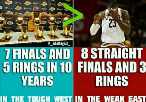 Facts, Finals, and Memes: 23  7 FINALS AND 8 STRAIGHT  5 RINGS IN 10 FINALS AND 3  YEARS  RINGS  IN THE TOUGH WEST! IN THE WEAK EAST Facts