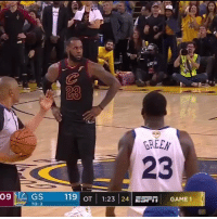 Draymond Green, Love, and Memes: 23  GREEN  23  os639  TO: 2  119OT 1:23 24 ESF GAME 1 Do you love or hate Draymond Green?  (Via cjzero) https://t.co/w3Em3hZ81W