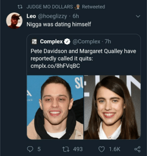 Reportedly: 23 JUDGE MO DOLLARS  Retweeted  Leo @hoeglizzy · 6h  Nigga was dating himself  AI Complex O  @Complex · 7h  PLEX  Pete Davidson and Margaret Qualley have  reportedly called it quits:  cmplx.co/8HFVQBC  SI.  ANCE  27 493  1.6K