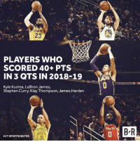 Kyle Kuzma couldn't be stopped tonight 😤: 23  PLAYERS WHO  SCORED 40+ PTS  IN 3 QTS IN 2018-19  Kyle Kuzma, LeBron James,  Stephen Curry, Klay Thompson, James Harden  ROCKETS  B-R  HIT SPORTSCENTER  30 Kyle Kuzma couldn't be stopped tonight 😤