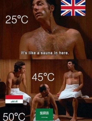 Sauna, Hot, and Like: 25°C  It's like a sauna in here.  45°C  50°C Its too hot