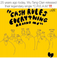 "Memes, Odb, and Wu Tang Clan: 25 years ago today, Wu Tang Clan released  their legendary single ""C.R.E.A.M.""!!  CASH RULO  RA ODB  MASTA  LA  U-G0D  kIl  METHOD  MAN  GFK  GA  RAE  kWON Released 25 years ago on January 31st, 1994, The Wu-Tang Clan released one of their most beloved singles in the course of the collective's career, ""C.R.E.A.M."" from their groundbreaking debut album Enter the Wu-Tang (36 Chambers)"