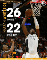 Hassan Whiteside with his 4th 20/20 game.  He's got twice as many with the Miami Heat as Shaquille O' Neal (1) and Alonzo Mourning (1) combined.: 26  POINTS  22  REBOUNDS  i:00  M I A M I  AXXO  21 Hassan Whiteside with his 4th 20/20 game.  He's got twice as many with the Miami Heat as Shaquille O' Neal (1) and Alonzo Mourning (1) combined.